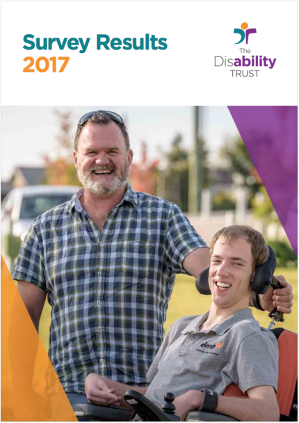 2017 Annual Survey